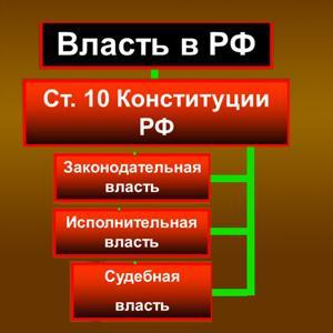 Органы власти Владивостока