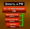 Органы власти в Владивостоке